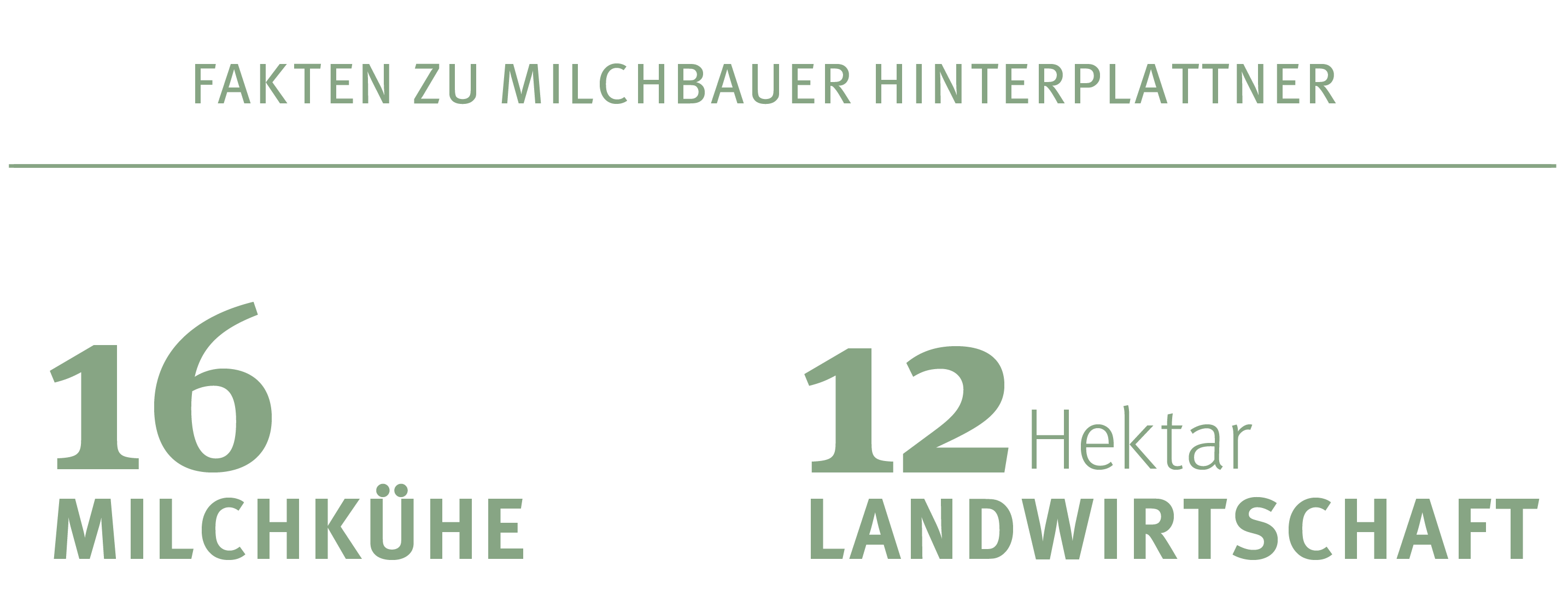 Milchbauer Hinterplattner